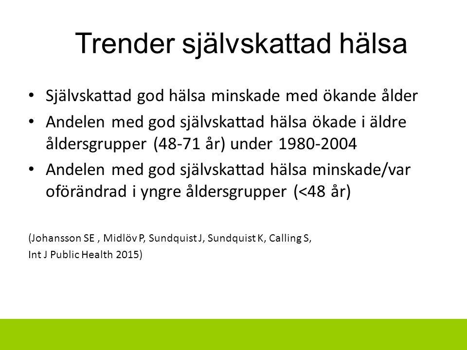 Trender självskattad hälsa