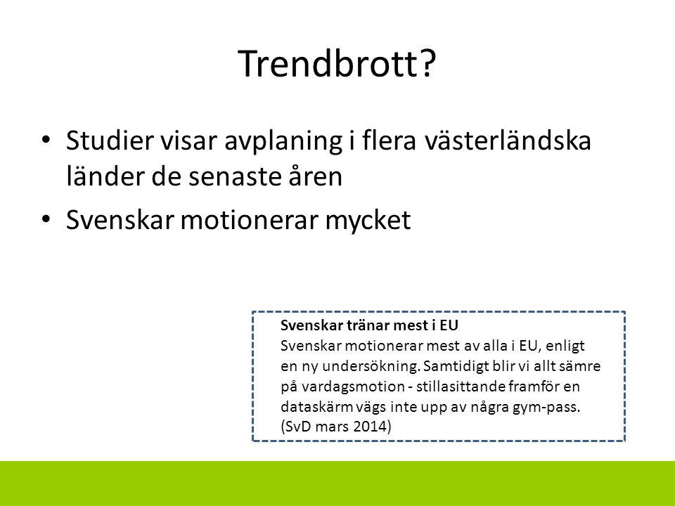 Trendbrott Studier visar avplaning i flera västerländska länder de senaste åren. Svenskar motionerar mycket.