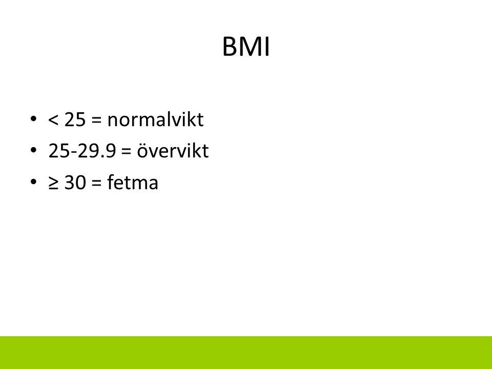 BMI < 25 = normalvikt 25-29.9 = övervikt ≥ 30 = fetma