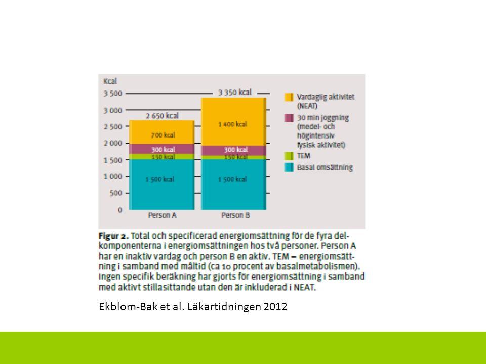 Ekblom-Bak et al. Läkartidningen 2012