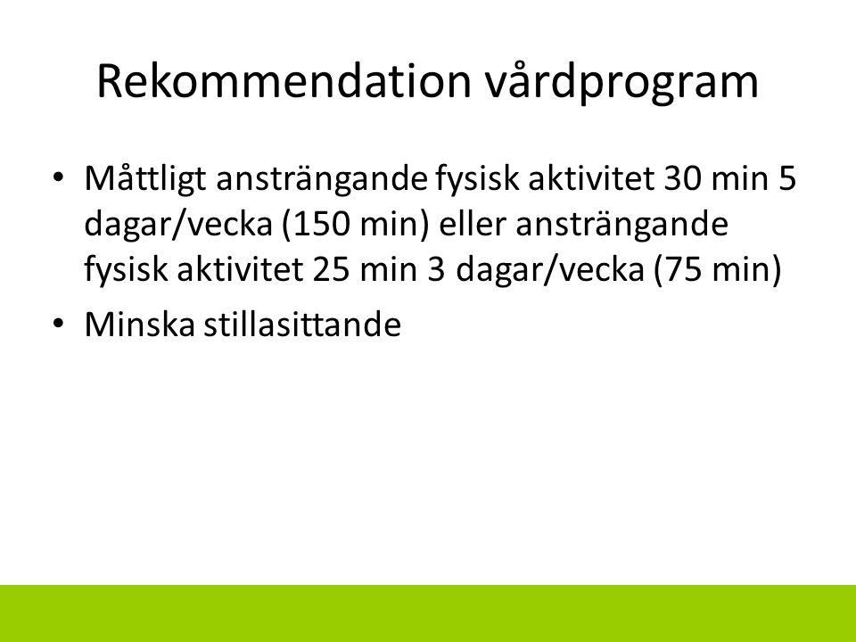 Rekommendation vårdprogram