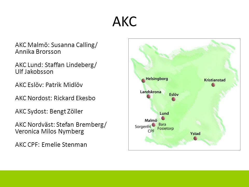 AKC AKC Malmö: Susanna Calling/ Annika Brorsson