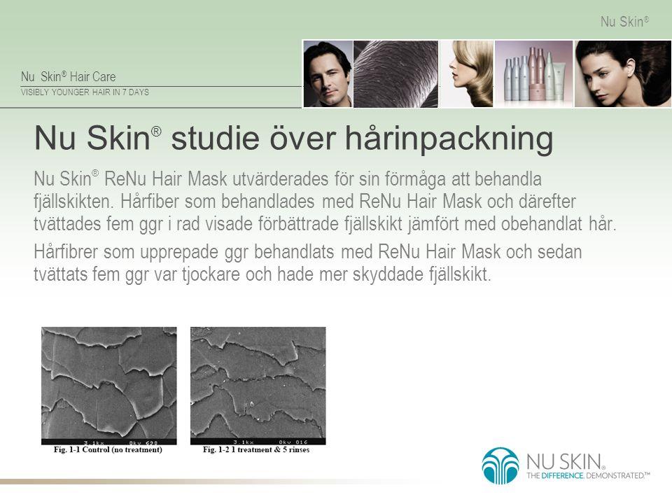 Nu Skin® studie över hårinpackning