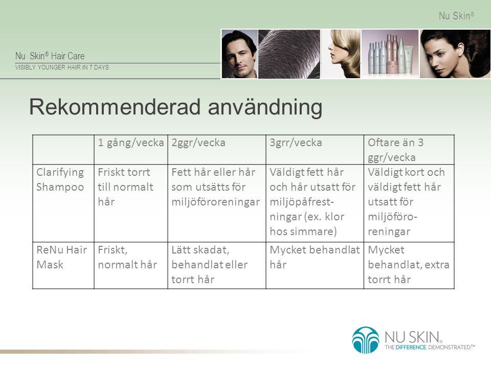 Rekommenderad användning