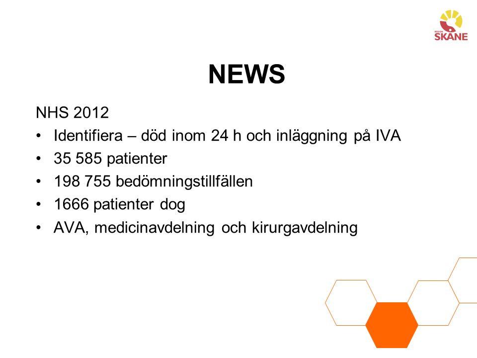 NEWS NHS 2012 Identifiera – död inom 24 h och inläggning på IVA