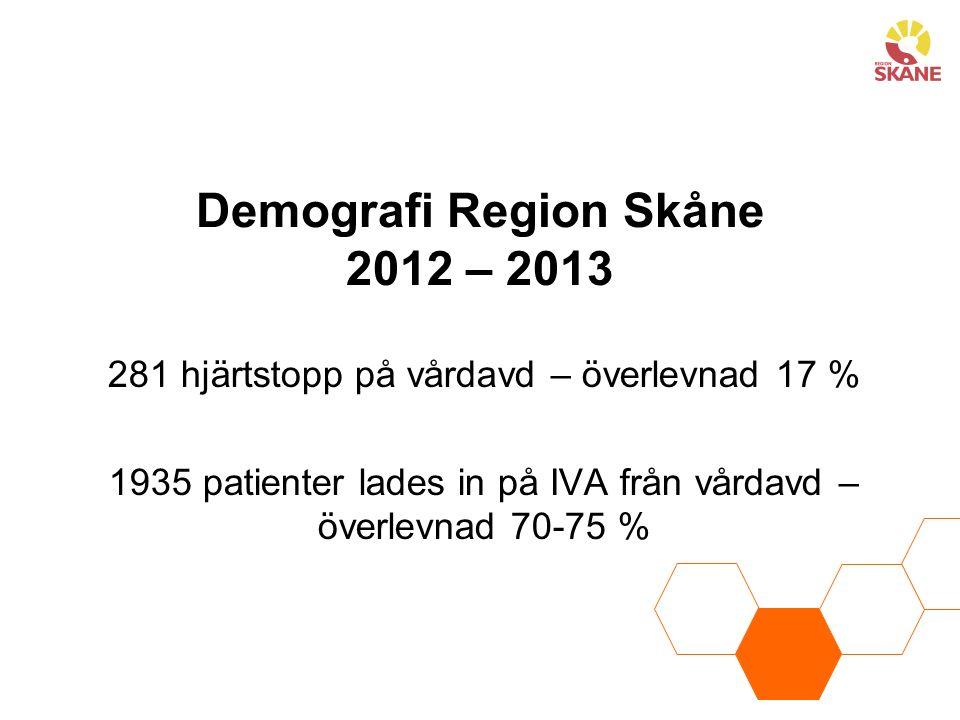 Demografi Region Skåne 2012 – 2013