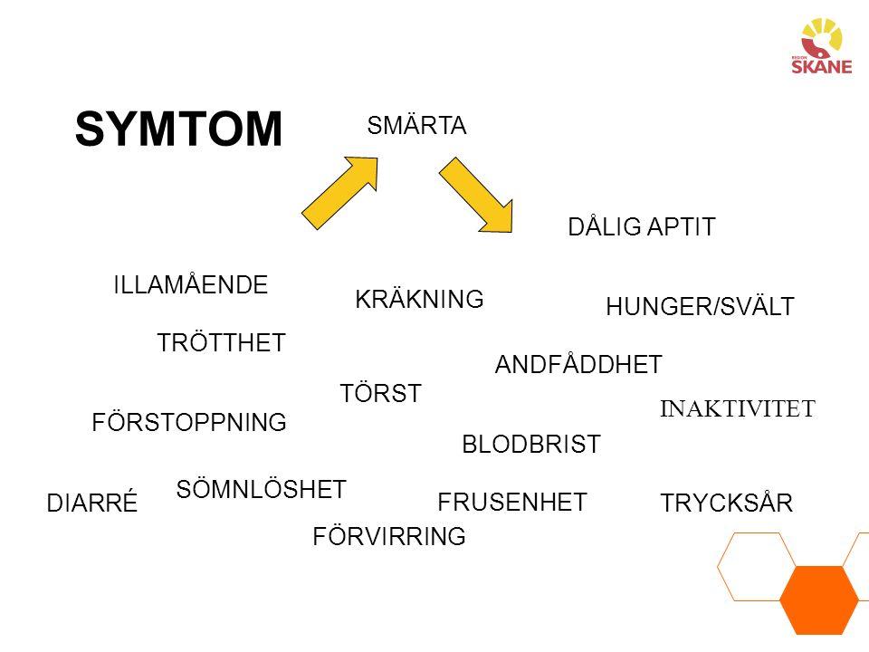 SYMTOM SMÄRTA DÅLIG APTIT ILLAMÅENDE KRÄKNING HUNGER/SVÄLT TRÖTTHET