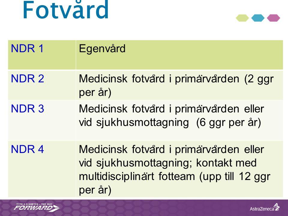 Fotvård NDR 1 Egenvård NDR 2