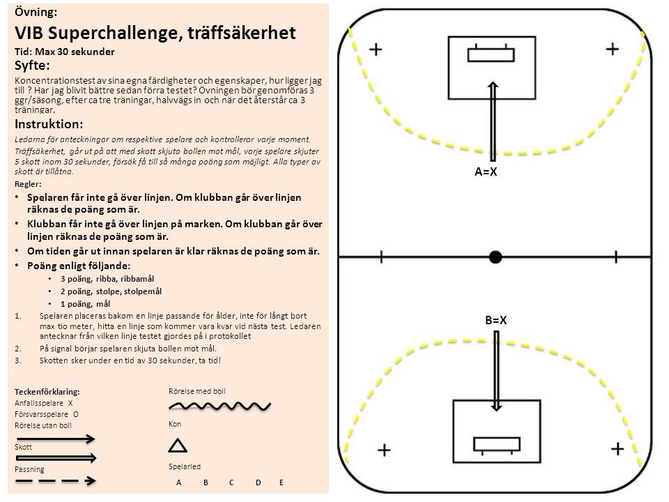 Övning: VIB Superchallenge, träffsäkerhet Tid: Max 30 sekunder