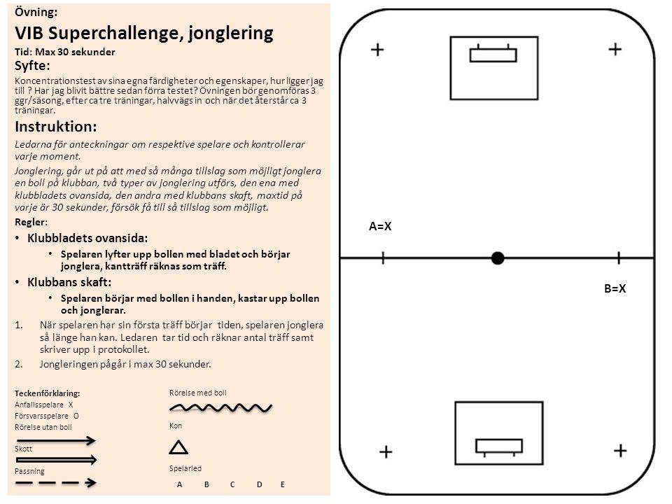 Övning: VIB Superchallenge, jonglering Tid: Max 30 sekunder