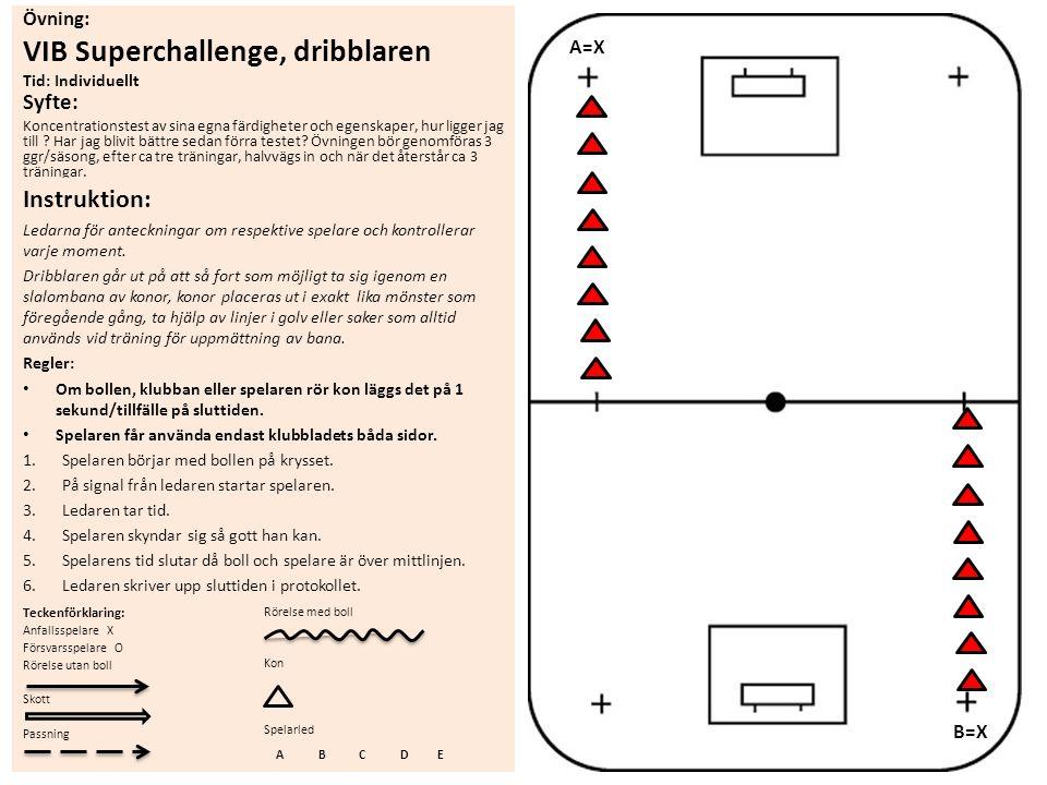 Övning: VIB Superchallenge, dribblaren Tid: Individuellt