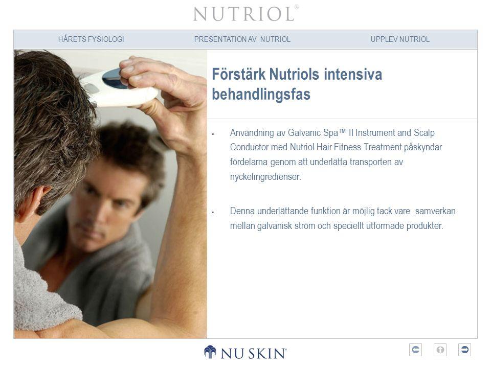 Förstärk Nutriols intensiva behandlingsfas