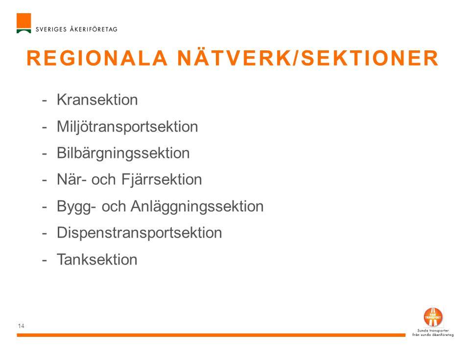 REGIONALA NÄTVERK/SEKTIONER