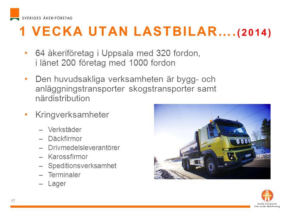 1 vecka utan lastbilar….(2014)