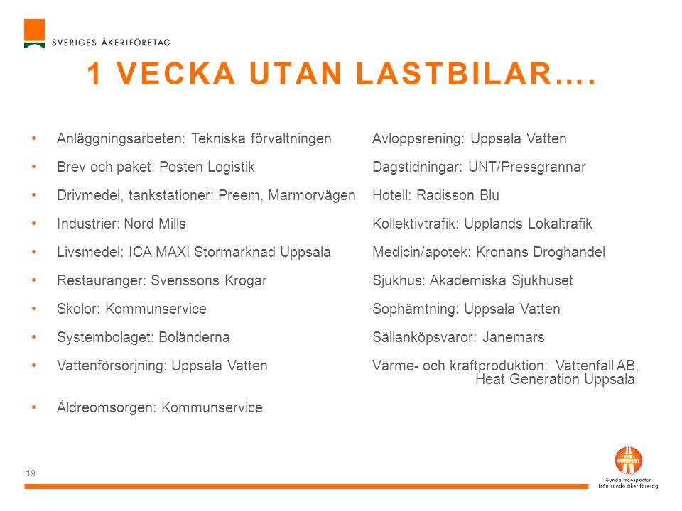 1 vecka utan lastbilar…. Anläggningsarbeten: Tekniska förvaltningen Avloppsrening: Uppsala Vatten.
