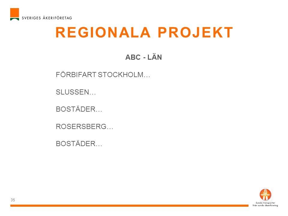 Regionala projekt ABC - LÄN FÖRBIFART STOCKHOLM… SLUSSEN… BOSTÄDER…