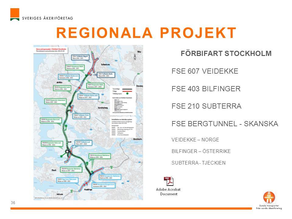 Regionala projekt FÖRBIFART STOCKHOLM FSE 607 VEIDEKKE