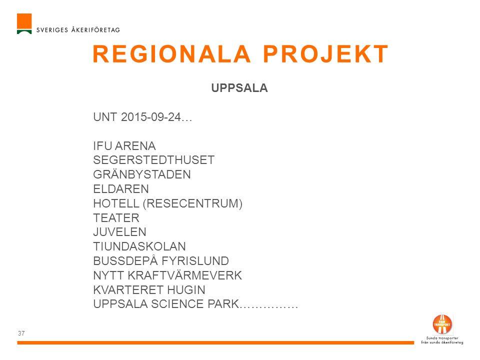Regionala projekt UPPSALA UNT 2015-09-24… IFU ARENA SEGERSTEDTHUSET