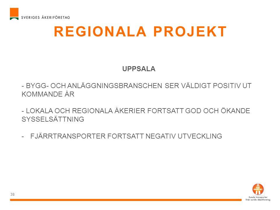 Regionala projekt UPPSALA