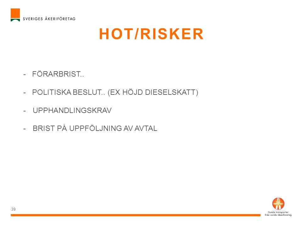 HOT/RISKER - FÖRARBRIST.. - POLITISKA BESLUT.. (EX HÖJD DIESELSKATT)