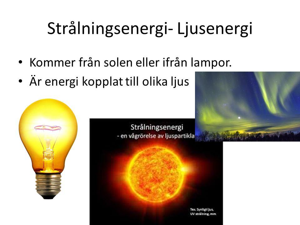 Strålningsenergi- Ljusenergi