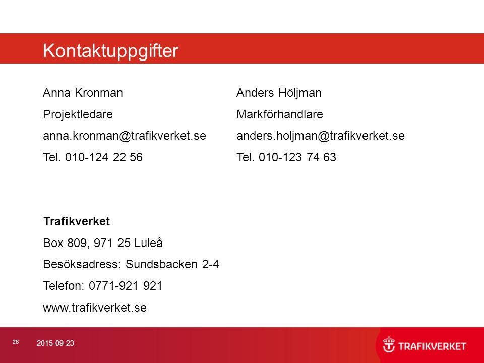 2017-04-24 Kontaktuppgifter.