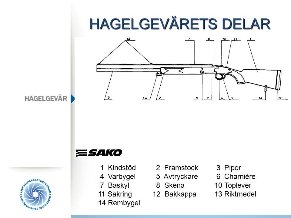 HAGELGEVÄRETS DELAR HAGELGEVÄR 1 Kindstöd 2 Framstock 3 Pipor