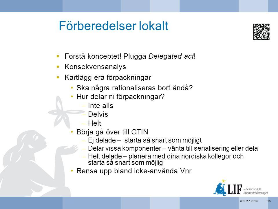 Förberedelser lokalt Förstå konceptet! Plugga Delegated act!