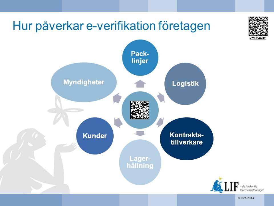Hur påverkar e-verifikation företagen
