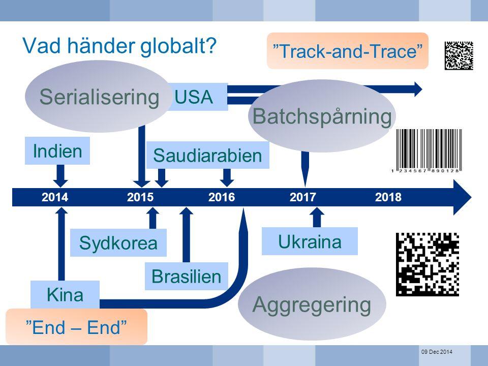 Vad händer globalt Serialisering Batchspårning Aggregering
