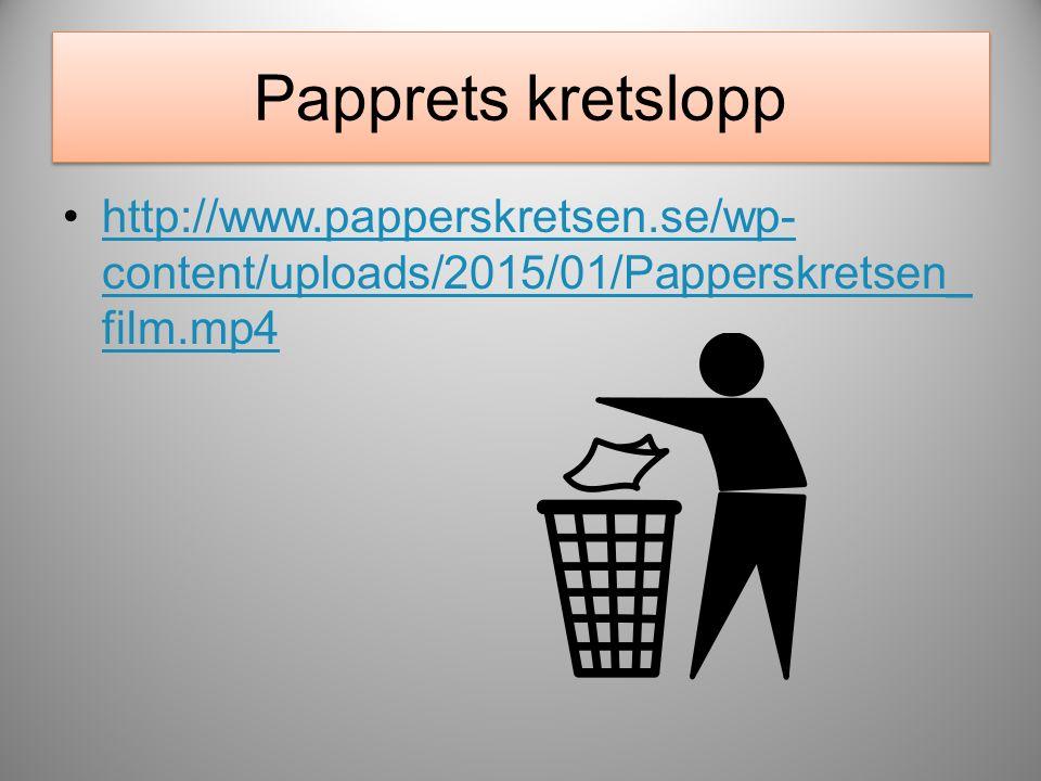 Papprets kretslopp http://www.papperskretsen.se/wp-content/uploads/2015/01/Papperskretsen_film.mp4