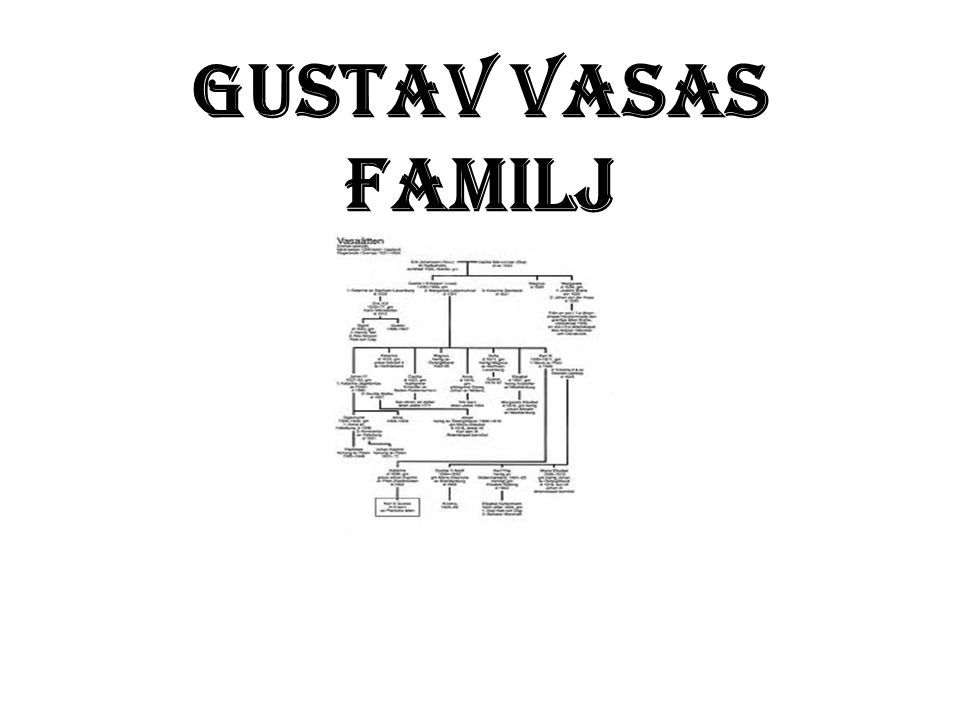 Gustav Vasas familj