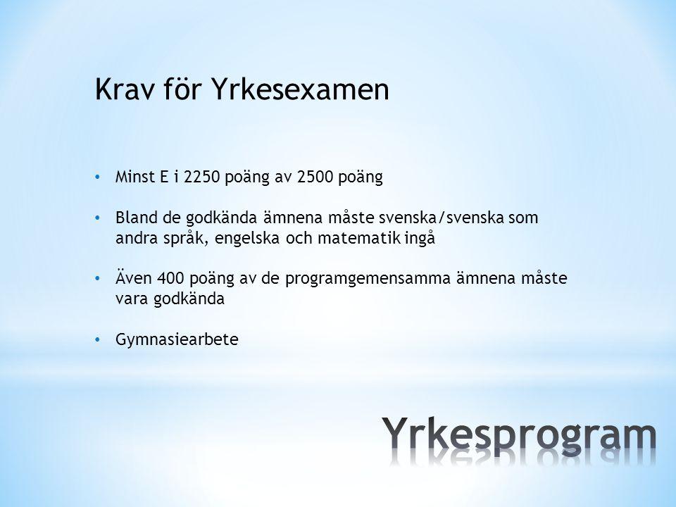 Yrkesprogram Krav för Yrkesexamen Minst E i 2250 poäng av 2500 poäng