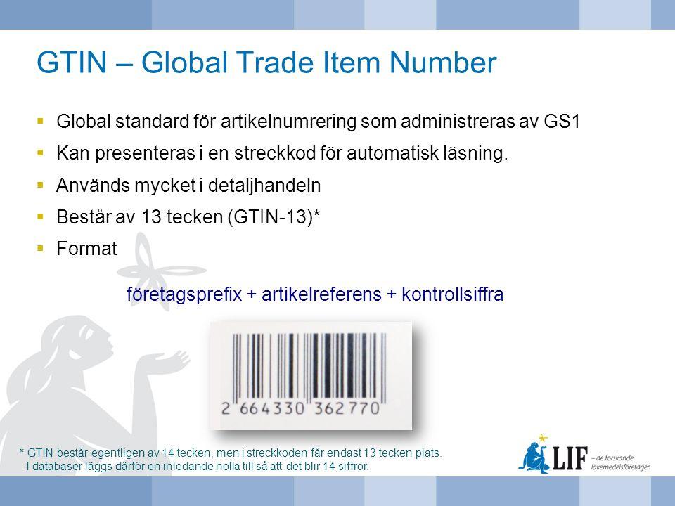 GTIN – Global Trade Item Number