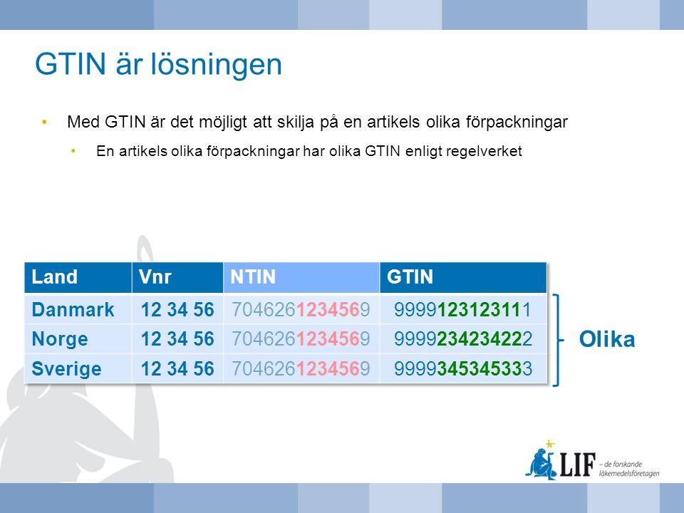 GTIN är lösningen Olika Land Vnr NTIN GTIN Danmark 12 34 56