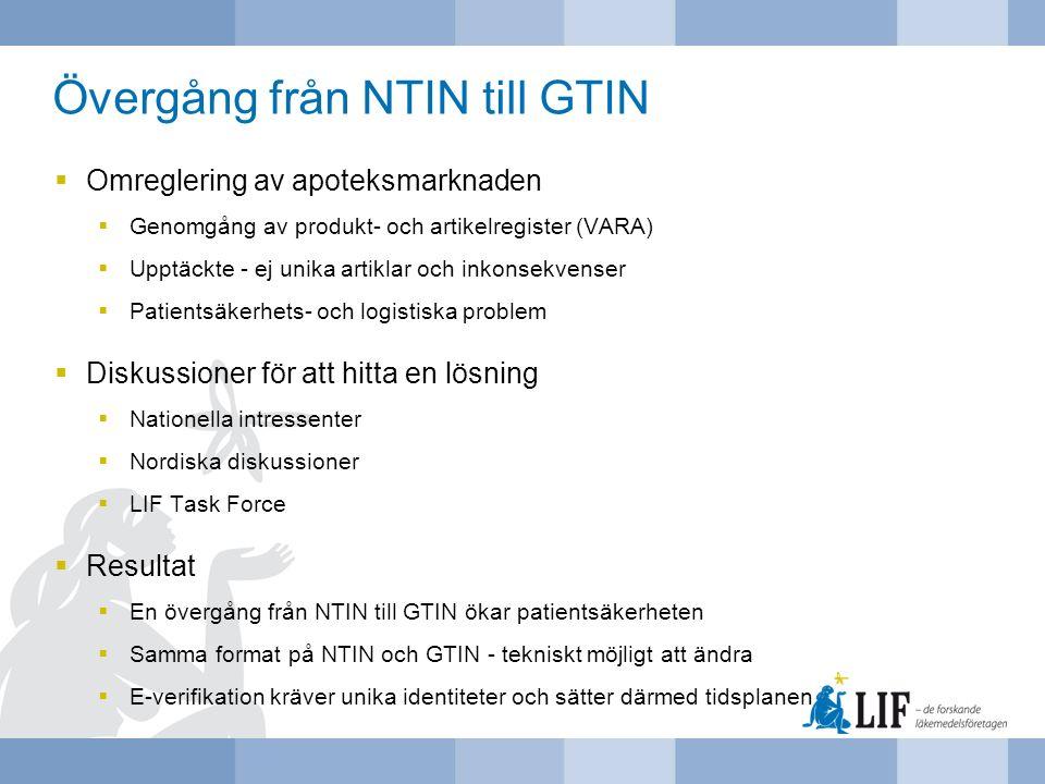Övergång från NTIN till GTIN