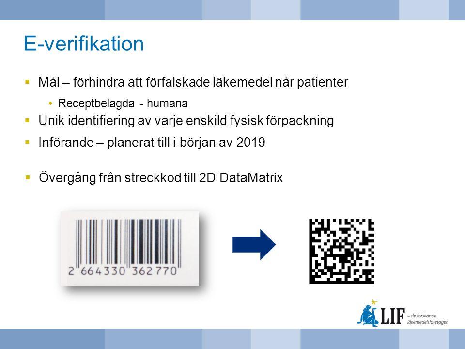 E-verifikation Mål – förhindra att förfalskade läkemedel når patienter
