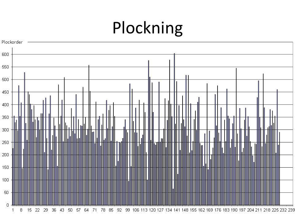 Plockning Plockorder Koppla till utjämning