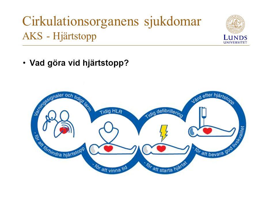 Cirkulationsorganens sjukdomar AKS - Hjärtstopp