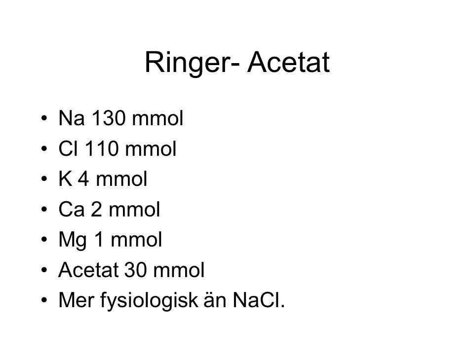 Ringer- Acetat Na 130 mmol Cl 110 mmol K 4 mmol Ca 2 mmol Mg 1 mmol