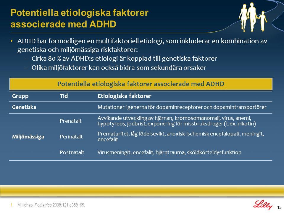 Potentiella etiologiska faktorer associerade med ADHD
