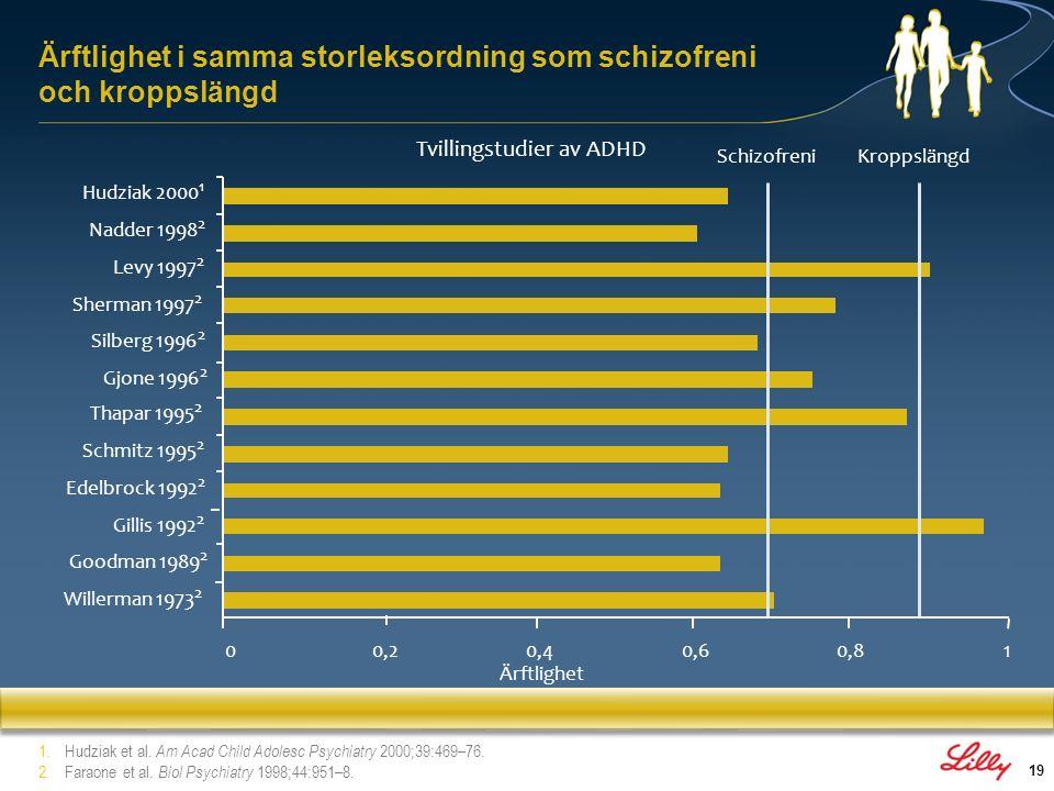 Ärftlighet i samma storleksordning som schizofreni och kroppslängd