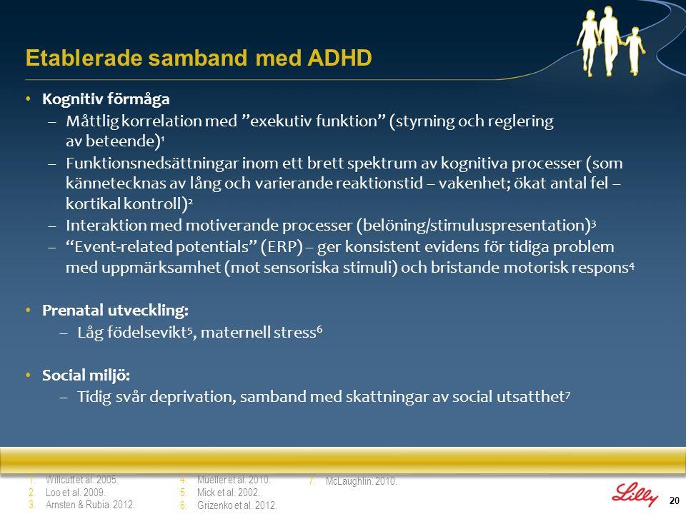 Etablerade samband med ADHD