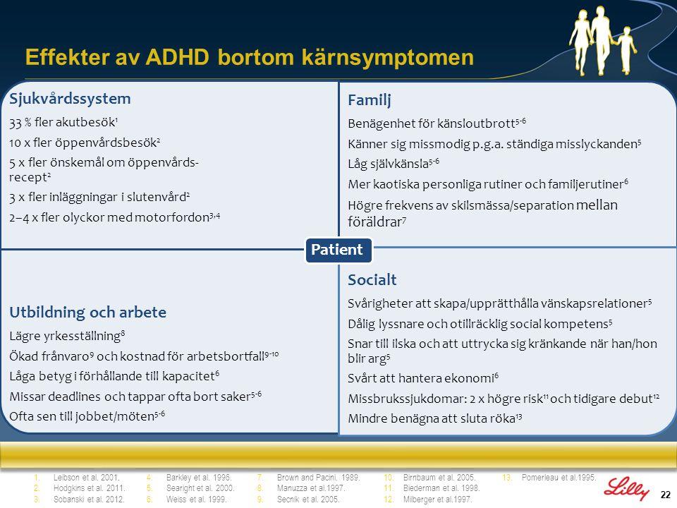 Effekter av ADHD bortom kärnsymptomen