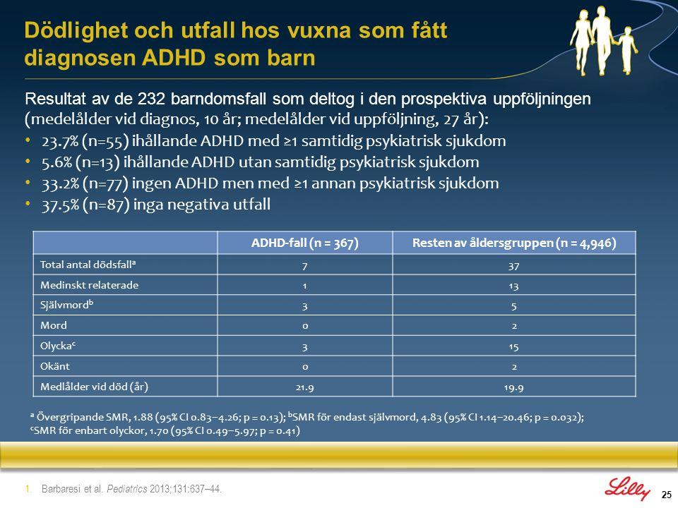 Dödlighet och utfall hos vuxna som fått diagnosen ADHD som barn
