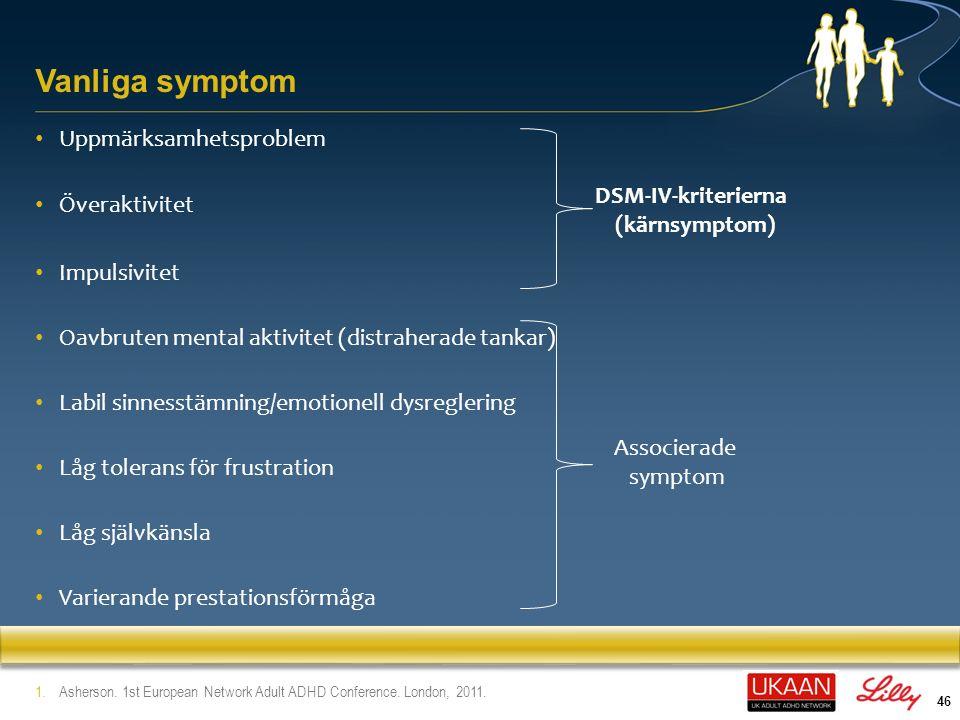 Vanliga symptom Uppmärksamhetsproblem Överaktivitet DSM-IV-kriterierna