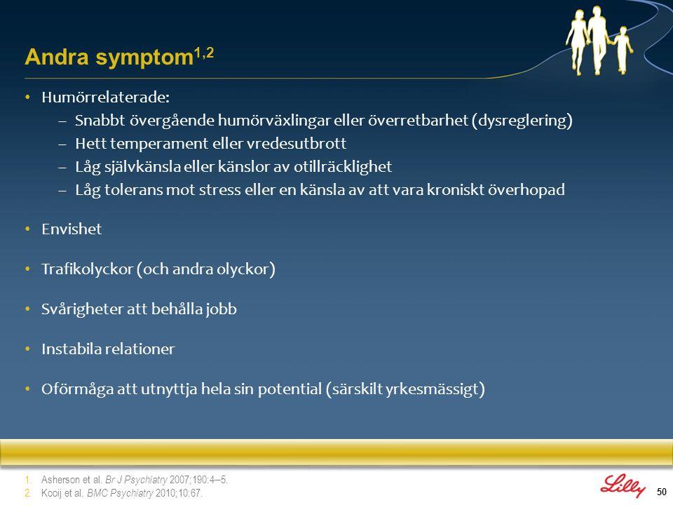 Andra symptom1,2 Humörrelaterade: