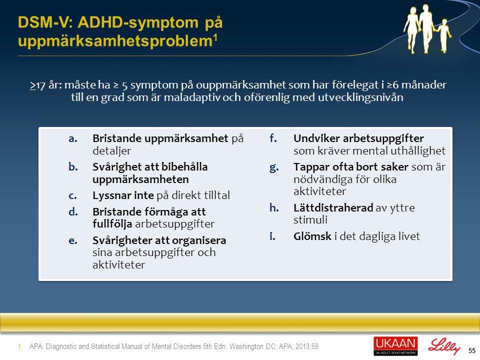 DSM-V: ADHD-symptom på uppmärksamhetsproblem1