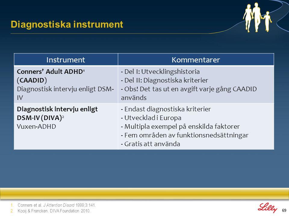 Diagnostiska instrument