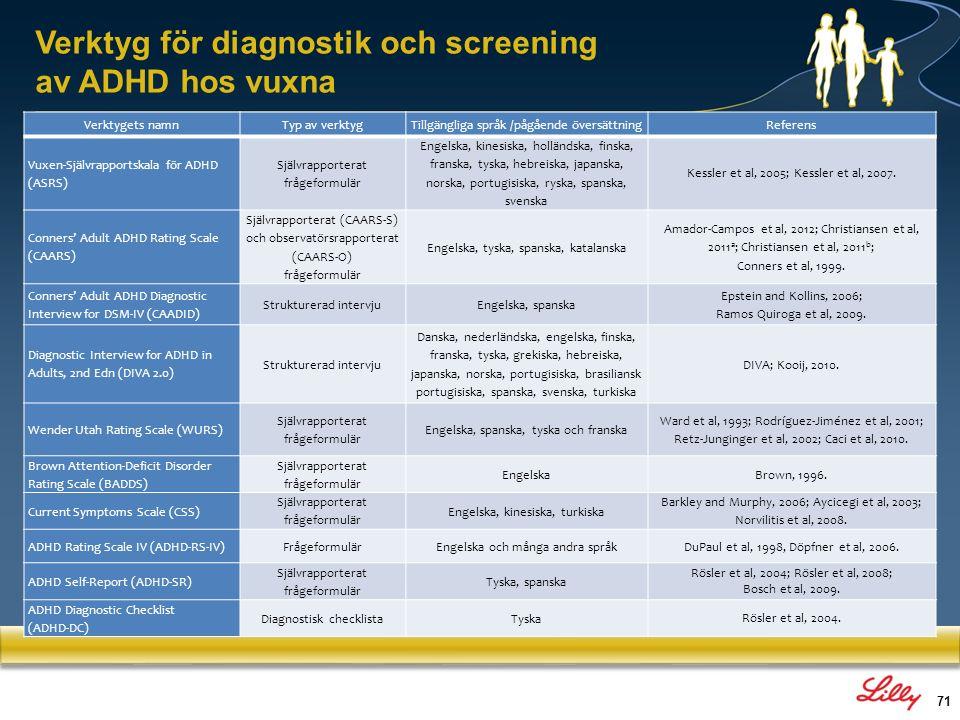 Verktyg för diagnostik och screening av ADHD hos vuxna